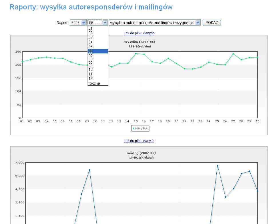 ImpleBot_raport_wysylka
